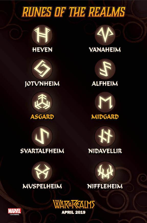 War of the Realms, mappa delle rune