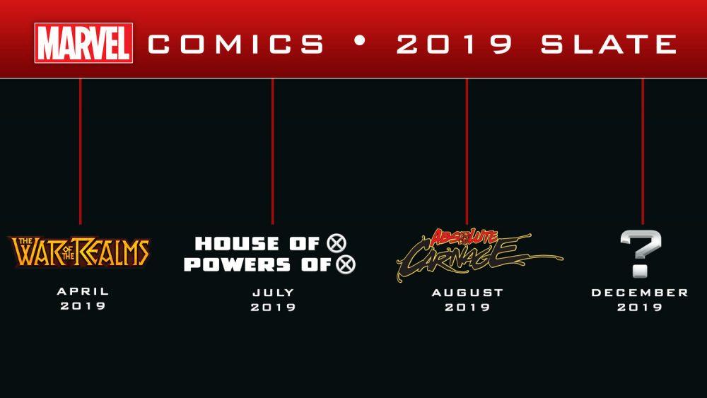 Marvel 2019