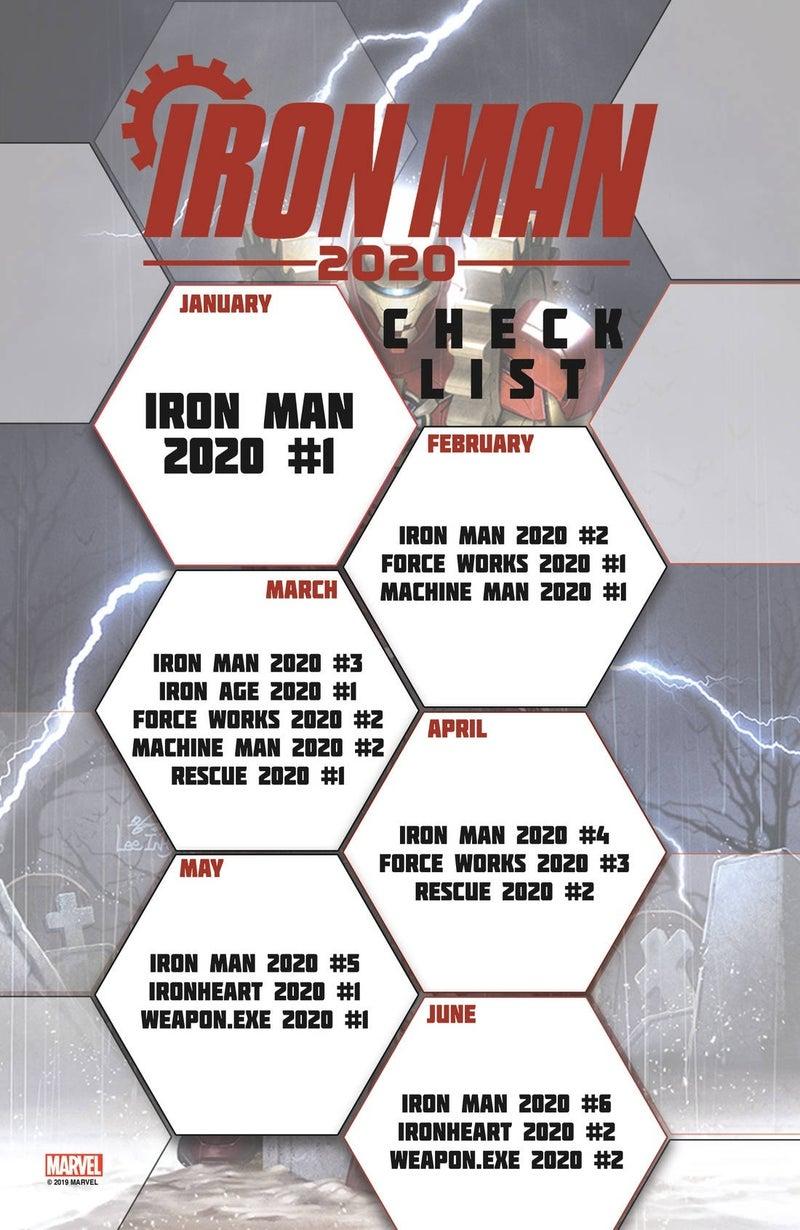 Iron Man 2020, checklist di gennaio 2020
