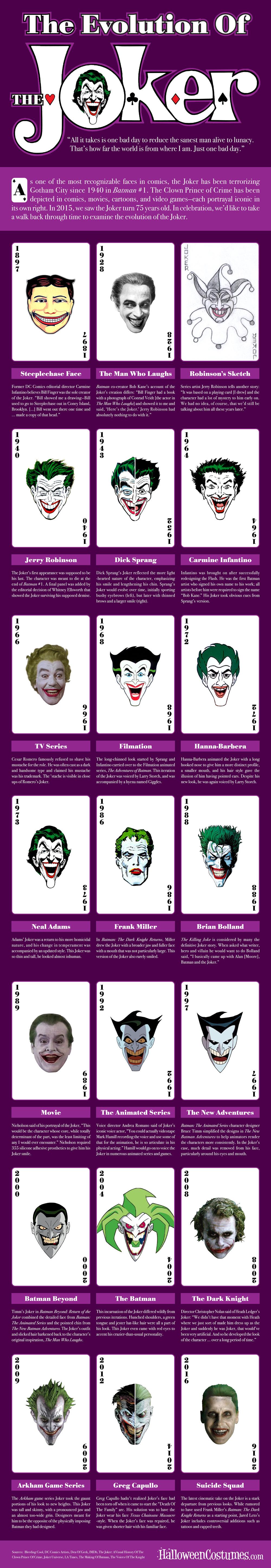 Joker, infografica