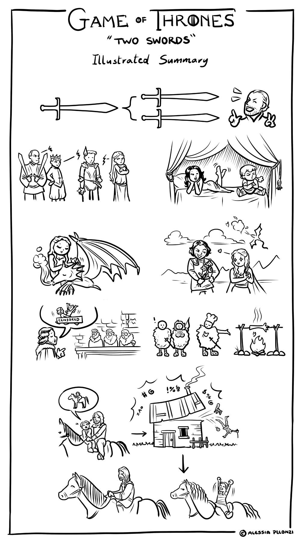 Game of Thrones - 4x01 - riassunto illustrato