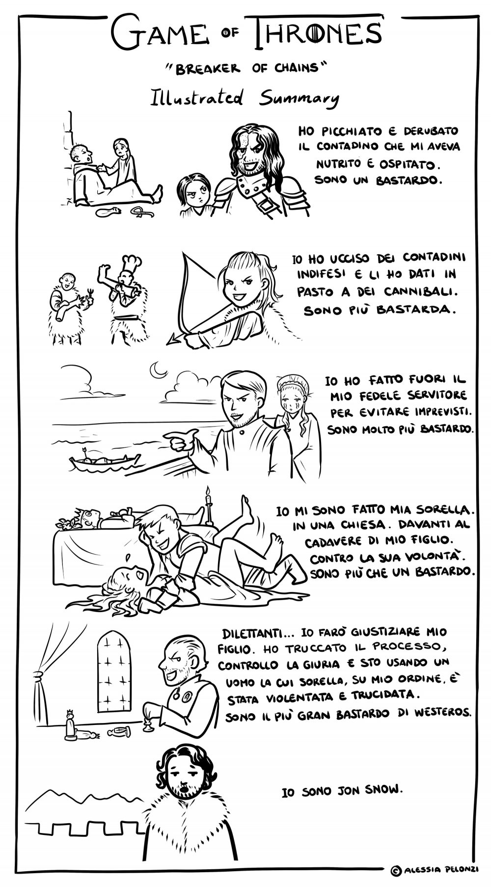 game of thrones - breaker of chains - riassunto illustrato